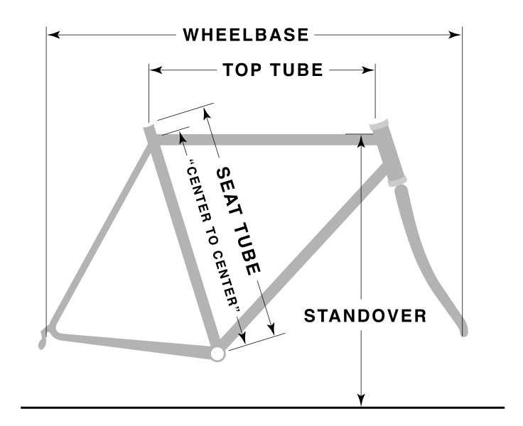 Kako Odabrati Pravu Veličinu Bicikle Totalbike